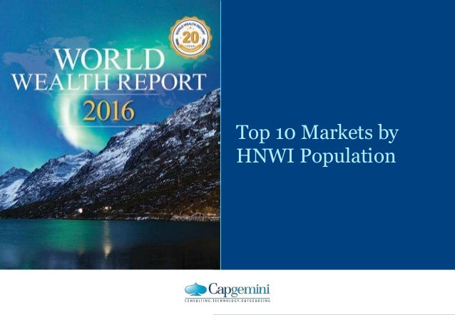 Top 10 Markets by HNWI Population