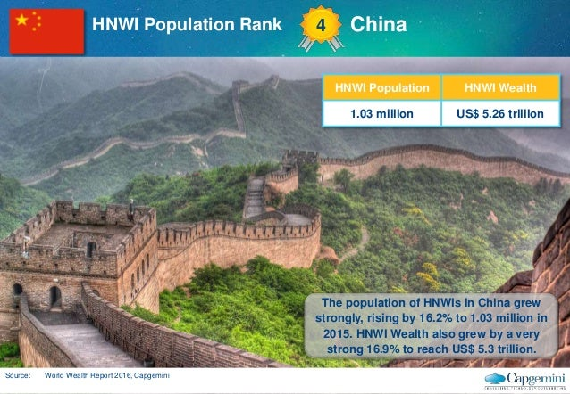 capgemini world wealth report 2016 pdf