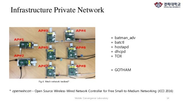 20160621]Constructing Infrastructure Wireless Network Using Open Sou…