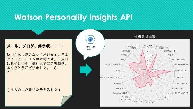 Watson による性格分析 API を使ってみた Slide 3