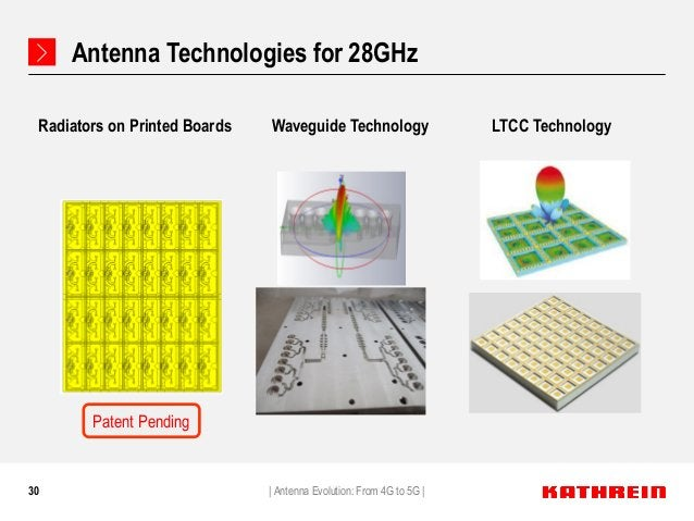 30 Antenna Technologies for 28GHz   Antenna Evolution: From 4G to 5G   Radiators on Printed Boards Waveguide Technology LT...