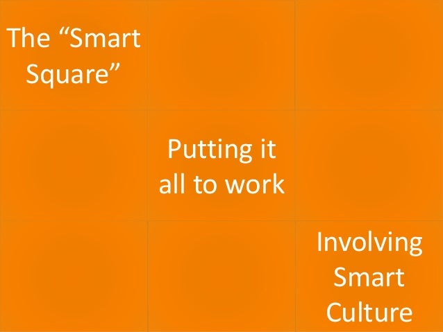 """30.06.2016 ECULTURE - BEST PRACTICES 11 The """"Smart Square"""" Putting it all to work Involving Smart Culture"""