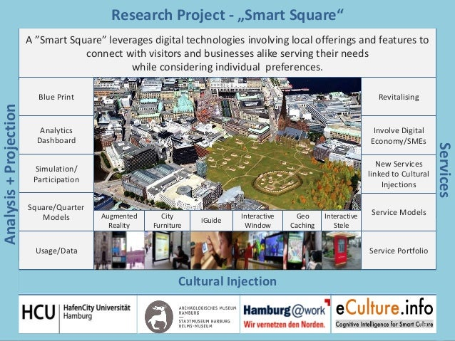 """A """"Smart Square"""" leverages digital technologies involving local offerings and features to connect with visitors and busine..."""