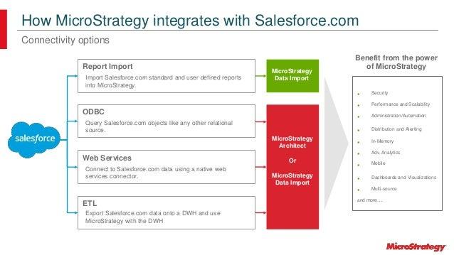 SQL vs SOQL for Salesforce Analytics
