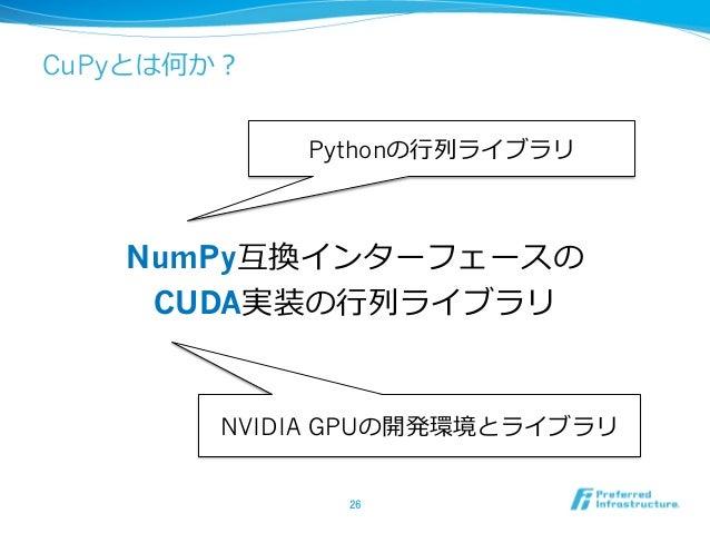 CuPyとは何か? NumPy互換インターフェースの CUDA実装の⾏列ライブラリ 26 Pythonの⾏列ライブラリ NVIDIA GPUの開発環境とライブラリ