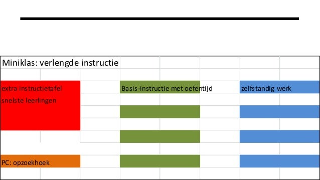 Miniklas: verlengde instructie extra instructietafel Basis-instructie met oefentijd zelfstandig werk snelste leerlingen PC...