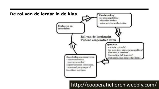 De rol van de leraar in de klas http://cooperatiefleren.weebly.com/