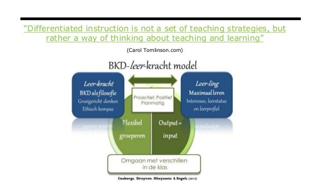 """""""Differentiated instruction is not a set of teaching strategies, but rather a way of thinking about teaching and learning""""..."""