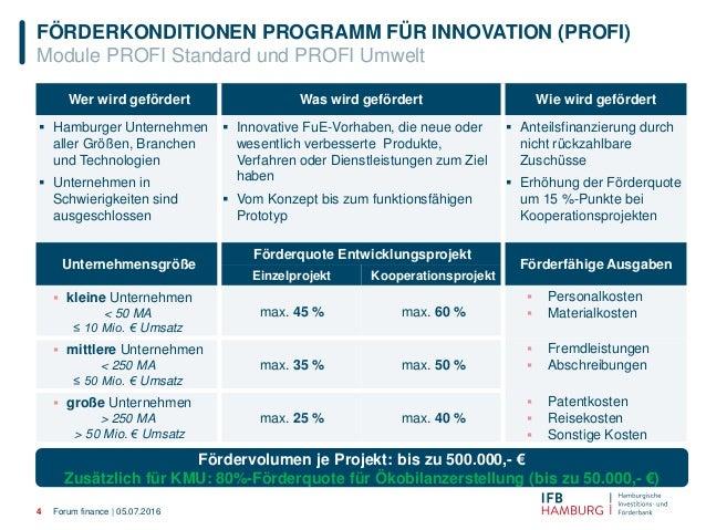 Innovationsförderprogramm für Forschung und Entwicklung in ...