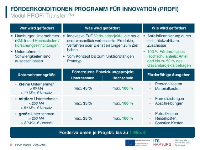 Innovationsförderprogramm für Forschung und Entwicklung in Unternehme…