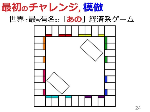 最初のチャレンジ, 模倣 世界で最も有名な「あの」経済系ゲーム 24