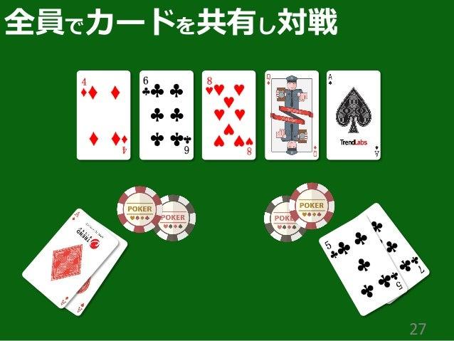 27 全員でカードを共有し対戦