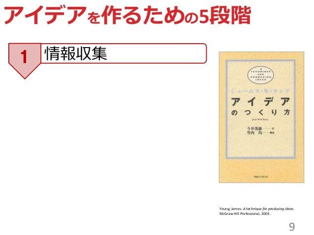 9 アイデアを作るための5段階 1 情報収集 Young, James. A technique for producing ideas. McGraw Hill Professional, 2003.