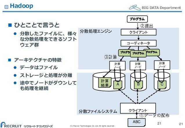 (C) Recruit Technologies Co.,Ltd. All rights reserved. BIG DATA DepartmentHadoop  ひとことで言うと  分散したファイルに、様々 な分散処理をできるソフト ウェ...