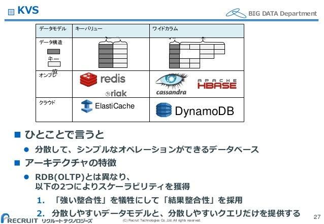 (C) Recruit Technologies Co.,Ltd. All rights reserved. BIG DATA DepartmentKVS  ひとことで言うと  分散して、シンプルなオペレーションができるデータベース  ア...