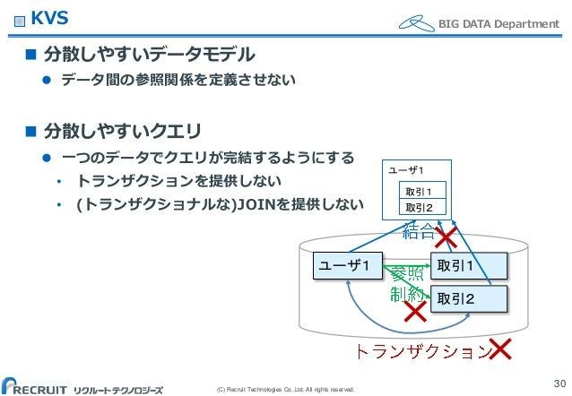 (C) Recruit Technologies Co.,Ltd. All rights reserved. BIG DATA DepartmentKVS  分散しやすいデータモデル  データ間の参照関係を定義させない  分散しやすいクエ...