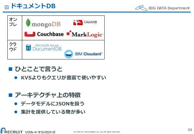 (C) Recruit Technologies Co.,Ltd. All rights reserved. BIG DATA Department オン プレ クラ ウド ドキュメントDB 33  ひとことで言うと  KVSよりもクエリが...