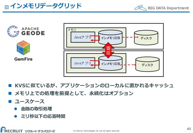 (C) Recruit Technologies Co.,Ltd. All rights reserved. BIG DATA Department ディスク ディスク インメモリデータグリッド  KVSに似ているが、アプリケーションのローカ...