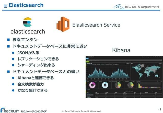 (C) Recruit Technologies Co.,Ltd. All rights reserved. BIG DATA DepartmentElasticsearch  検索エンジン  ドキュメントデータベースに非常に近い  JS...