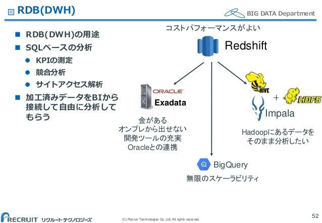 (C) Recruit Technologies Co.,Ltd. All rights reserved. BIG DATA DepartmentRDB(DWH)  RDB(DWH)の用途  SQLベースの分析  KPIの測定  競合...