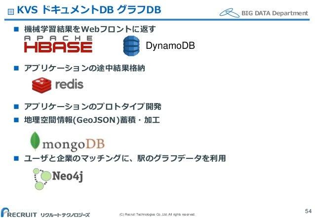 (C) Recruit Technologies Co.,Ltd. All rights reserved. BIG DATA DepartmentKVS ドキュメントDB グラフDB  機械学習結果をWebフロントに返す  アプリケーショ...