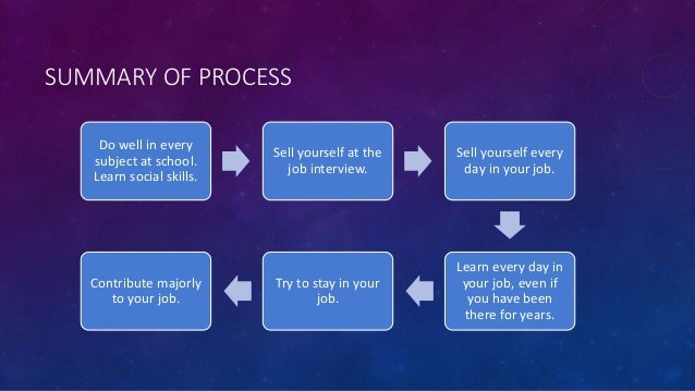 How to land a permanent job