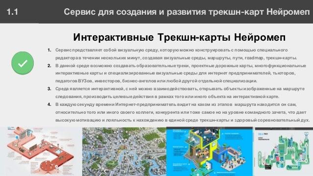ТТТ1.1 Сервис для создания и развития трекшн-карт Нейромеп Интерактивные Трекшн-карты Нейромеп 1. Сервис представляет собо...