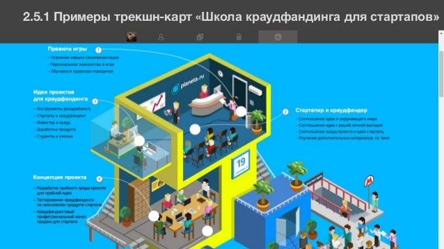 ФФ2.5.1 Примеры трекшн-карт «Школа краудфандинга для стартапов»