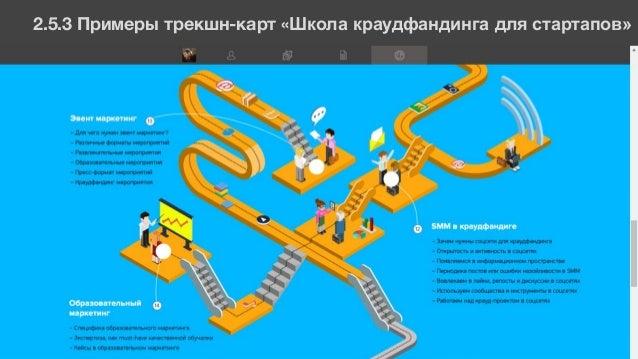 ФФ2.5.3 Примеры трекшн-карт «Школа краудфандинга для стартапов»