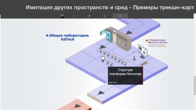 Имитация других пространств и средДД - Примеры трекшн-карт