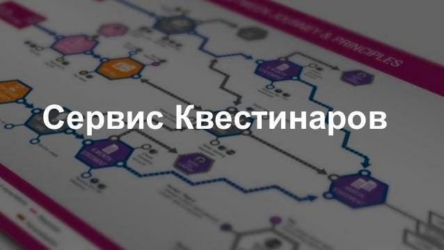 Сервис Квестинаров