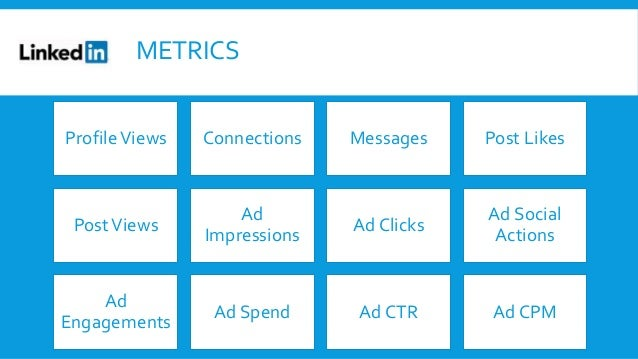 METRICS ProfileViews Connections Messages Post Likes PostViews Ad Impressions Ad Clicks Ad Social Actions Ad Engagements A...