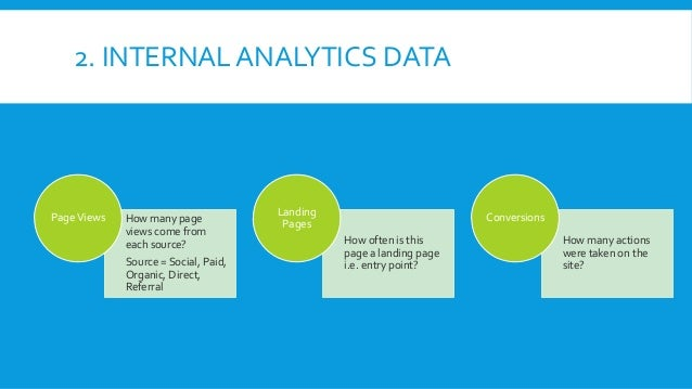 2. INTERNAL ANALYTICS DATA How many page views come from each source? Source = Social, Paid, Organic, Direct, Referral Pag...