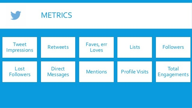 METRICS Tweet Impressions Retweets Faves, err Loves Lists Followers Lost Followers Direct Messages Mentions ProfileVisits ...
