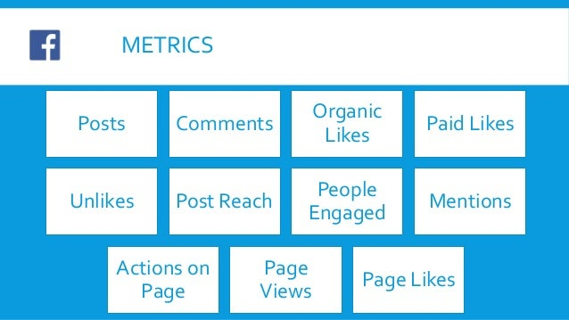 METRICS Posts Comments Organic Likes Paid Likes Unlikes Post Reach People Engaged Mentions Actions on Page Page Views Page...