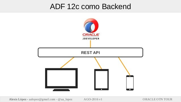 ORACLE OTN TOURAlexis López - aalopez@gmail.com - @aa_lopez AGO-2016 v1 ADF 12c como Backend REST API
