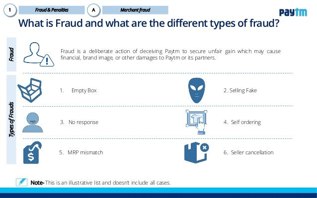 Fraud & penalties related to frauds at Paytm