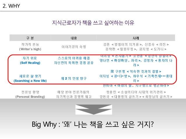 ※ 출처 : SK Communications 정진호 차장 사내 강의자료