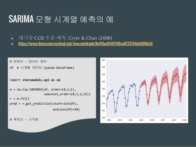데이터 분석 가이드맵 3 특정 그룹의 데이터로 다른 그룹의 데이터를 예측하고자 한다면 같은 그룹의 데이터를 예측하고자 한다면 예측하려는 데이터와 예측에 사용되는 데이터가 같은 그룹인가? Imputation, Inpain...