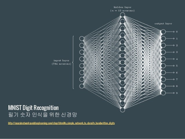 고수준 딥러닝 패키지의 예: Keras ● 신경망에 필요한 요소를 빌딩 블럭(building block)으로 구현하고 있습니다. ● 사용자는 레고 조립처럼 블럭을 연결하기만 하면 됩니다. from keras.models...
