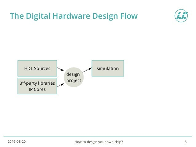 How to design your own chip?