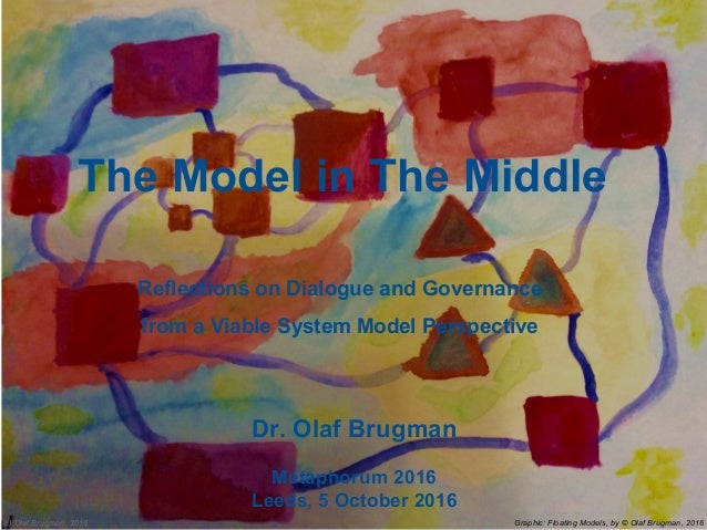 The Model in The Middle Reflections on Dialogue and Governance from a Viable System Model Perspective Dr. Olaf Brugman Met...