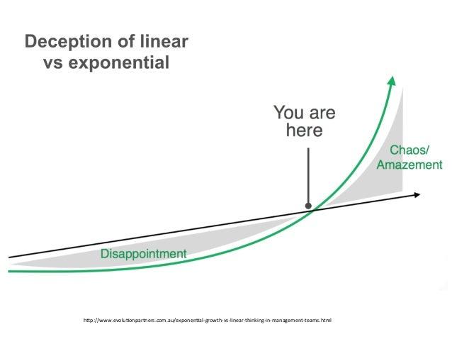 Lösung hVp://www.evolu0onpartners.com.au/exponen0al-growth-vs-linear-thinking-in-management-teams.html