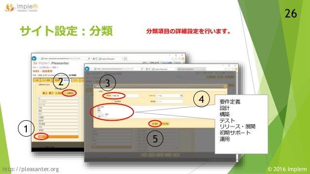 http://pleasanter.org © 2016 Implem サイト設定:分類 分類項目の詳細設定を行います。 1 2 3 5 要件定義 設計 構築 テスト リリース・展開 初期サポート 運用 4 26