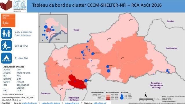 384 314 PDI 2,3M personnes Dans le besoin 91 sites PDI Tableau de bord du cluster CCCM-SHELTER-NFI – RCA Août 2016 Acteurs...