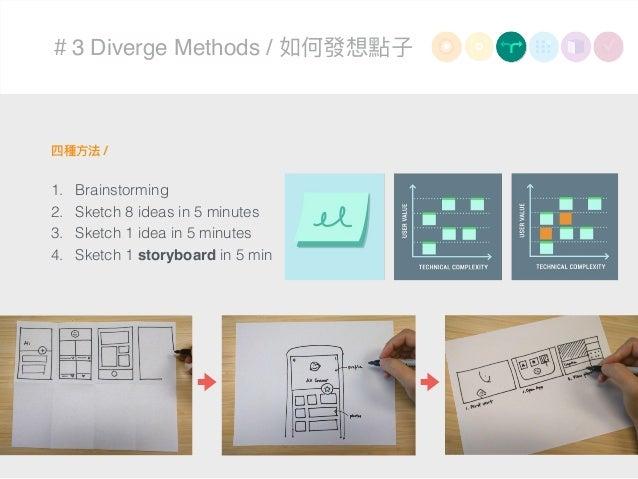 #3 Diverge Methods / 如何發想點⼦子 四種⽅方法 / 1. Brainstorming 2. Sketch 8 ideas in 5 minutes 3. Sketch 1 idea in 5 minutes 4. Sket...