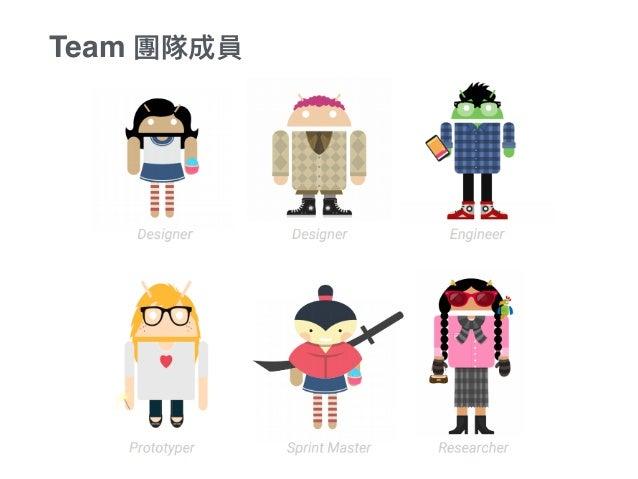 Team 團隊成員