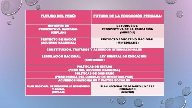 FUTURO DEL PERÚ: FUTURO DE LA EDUCACIÓN PERUANA: ESTUDIOS DE PROSPECTIVA NACIONAL (CEPLAN) ESTUDIOS DE PROSPECTIVA DE LA E...