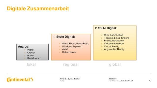 Public Fit für das digitale Zeitalter! Digitale Zusammenarbeit 09.09.2016 5Harald Schirmer, © Continental AG Analog: › Pap...