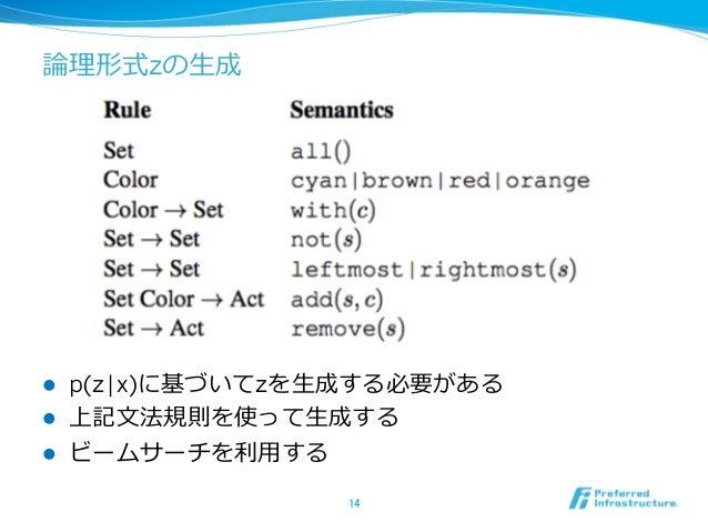 論理形式zの⽣成 l p(z|x)に基づいてzを⽣成する必要がある l 上記⽂法規則を使って⽣成する l ビームサーチを利⽤する 14